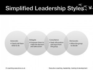 How To Be An Effective Leader Slide 77