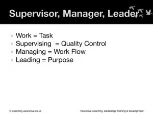 How To Be An Effective Leader Slide 58