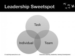 How To Be An Effective Leader Slide 94